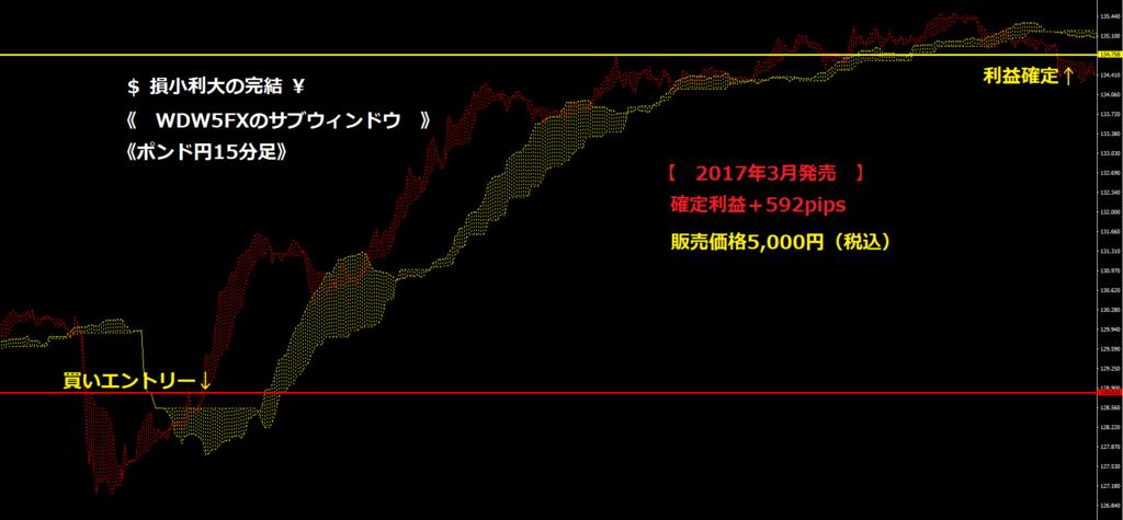 f:id:rich7:20170204042136p:plain
