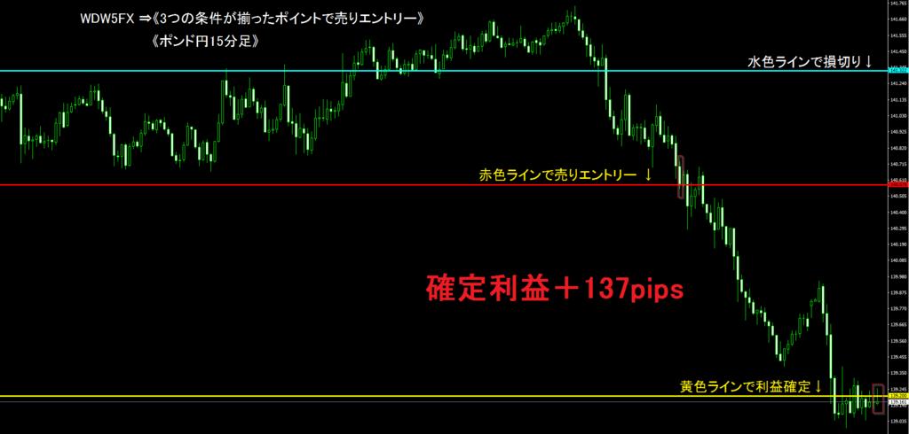 f:id:rich7:20170227114636p:plain
