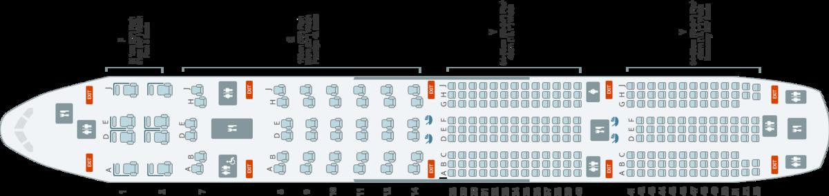 大韓航空B777-300ERシートマップ:ファーストクラス8席・ビジネスクラス(プレステージクラス)42席・エコノミークラス227席/合計277席
