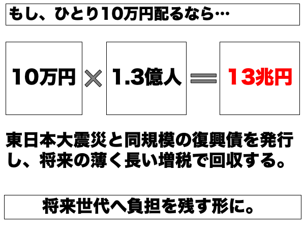 f:id:rick08:20200413110611p:plain