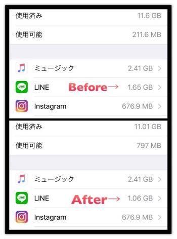LINEのキャッシュデータの削除法