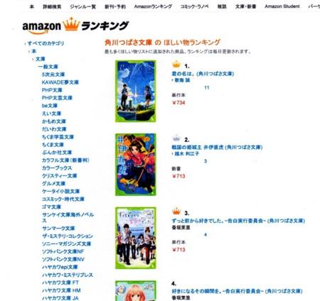 f:id:rieko-k:20170127110651j:image:left