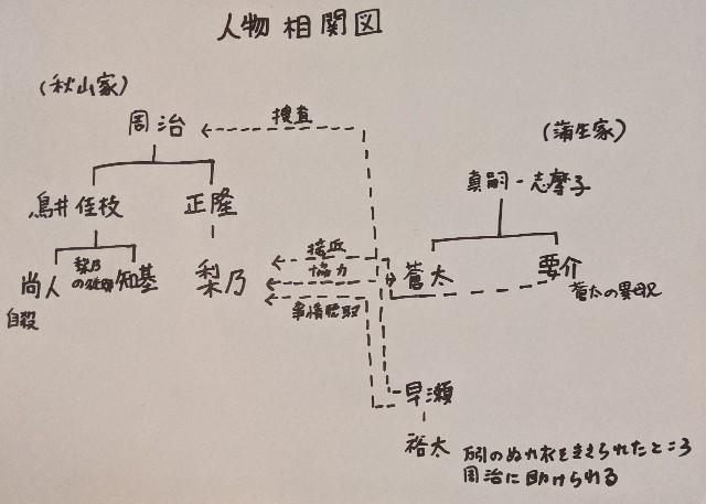 f:id:rien-fukuoka:20201121201239j:plain