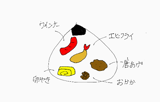 f:id:rien-fukuoka:20210703072045p:plain