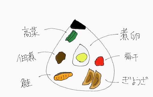 f:id:rien-fukuoka:20210703072136p:plain