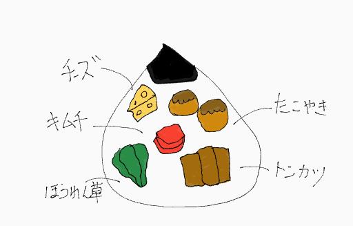 f:id:rien-fukuoka:20210703072210p:plain