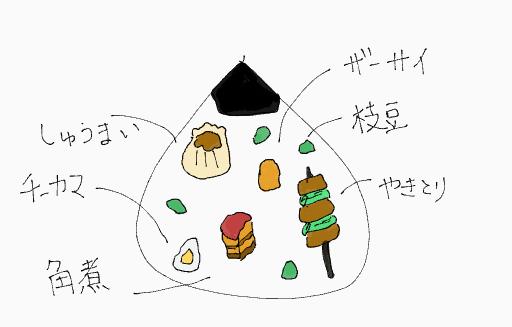 f:id:rien-fukuoka:20210703072251p:plain