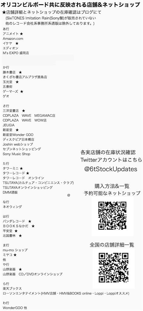 f:id:rii_6tones:20200121162954j:image