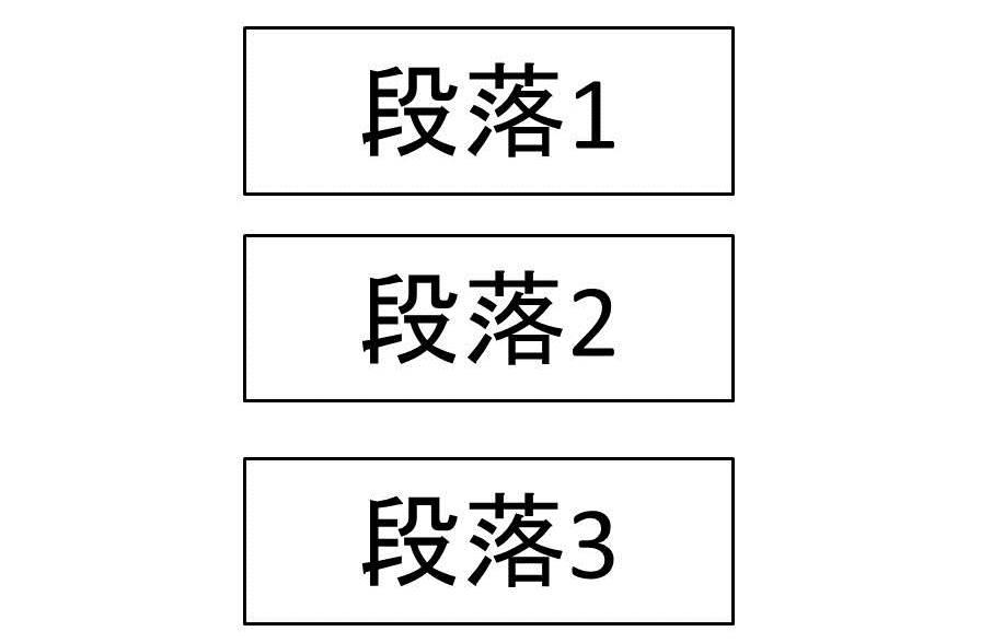 3つの黒い枠の四角の中に書かれた文字