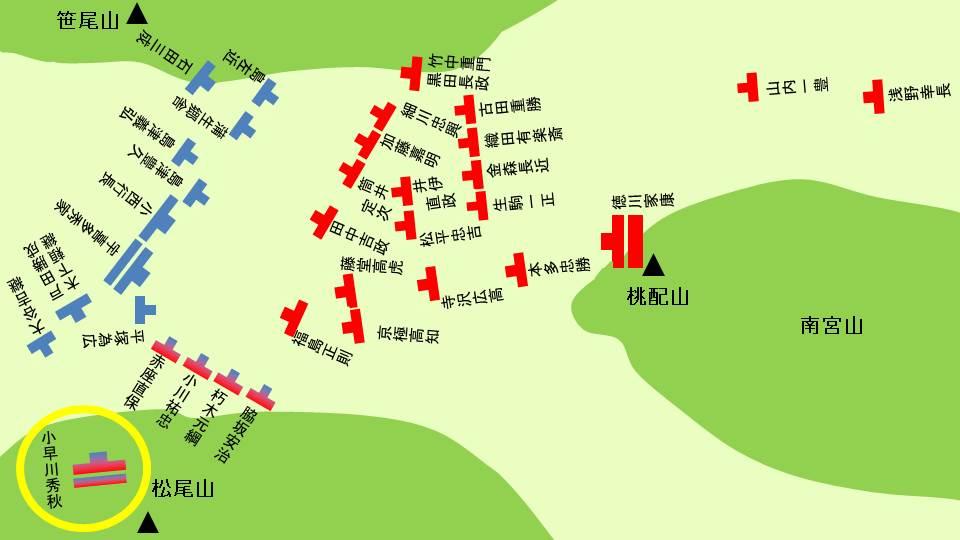 関ヶ原の戦いにおける小早川秀秋の布陣位置