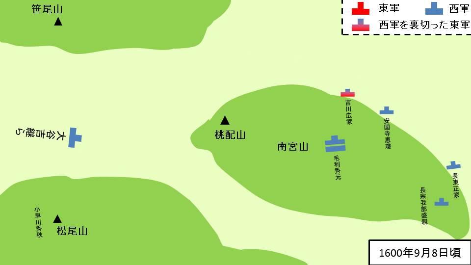 1600年9月8日の関ヶ原での布陣図