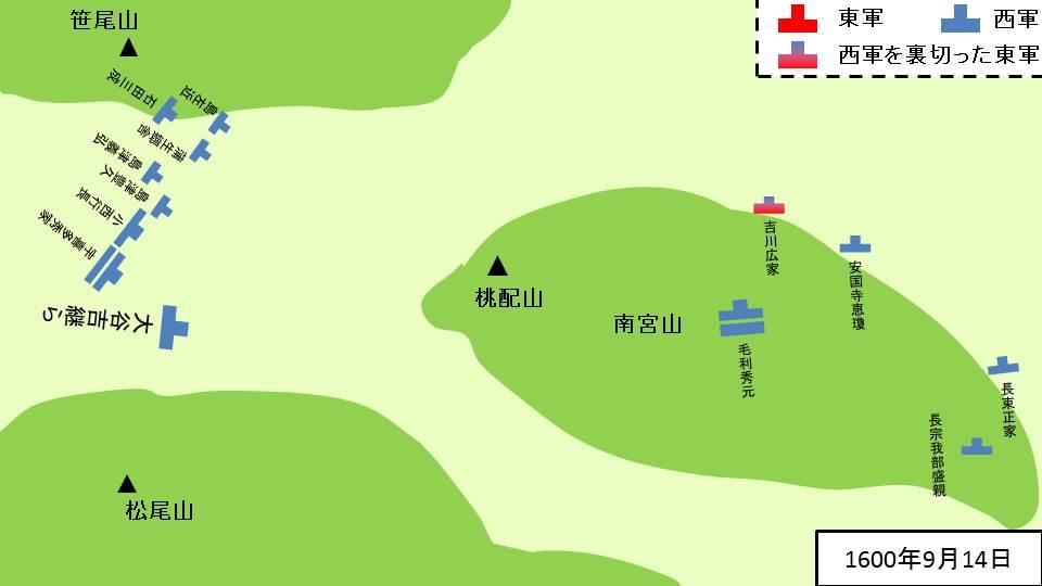 1600年9月14日の関ヶ原での布陣図