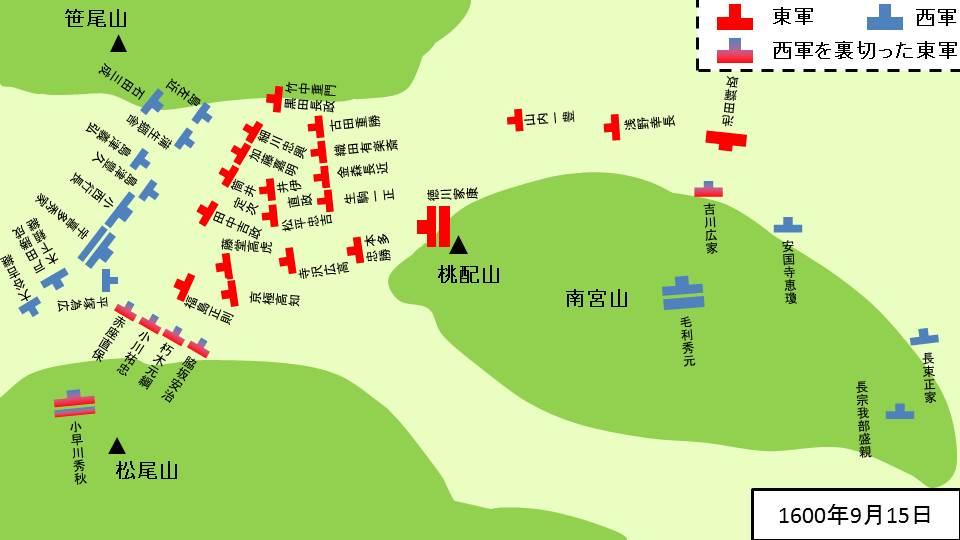 1600年9月15日の関ヶ原での布陣図