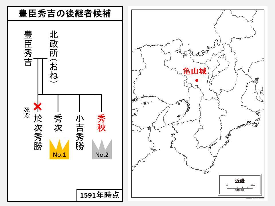 小早川秀秋が後継者候補だったことを示す図