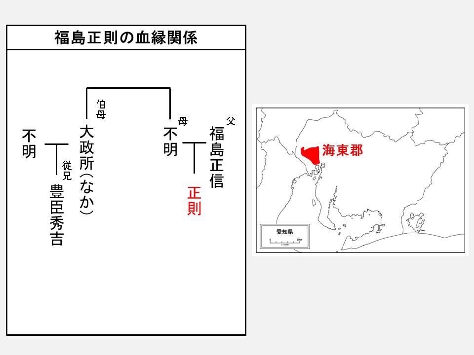 福島正則の家系図と出生地を示す図