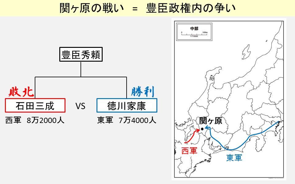 関ヶ原の戦いの概要を示す図