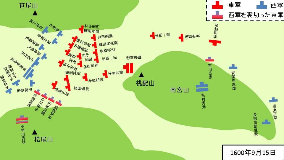 関ヶ原の戦いの両軍の布陣のイラスト