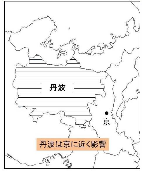 丹波が京に近いことを示す図
