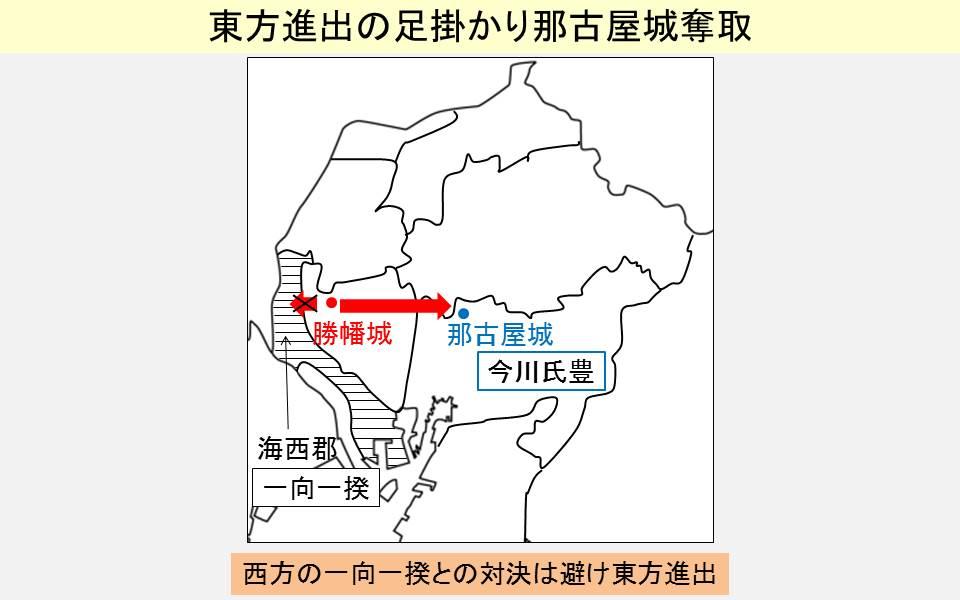 那古屋城への進出を示す図