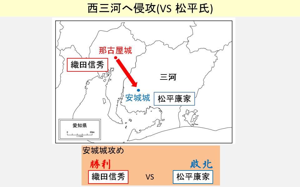 安城城攻めを示す図