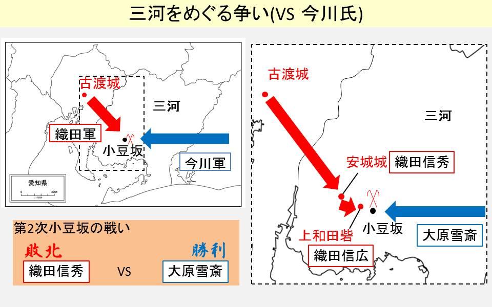 小豆坂の戦いを説明するための図