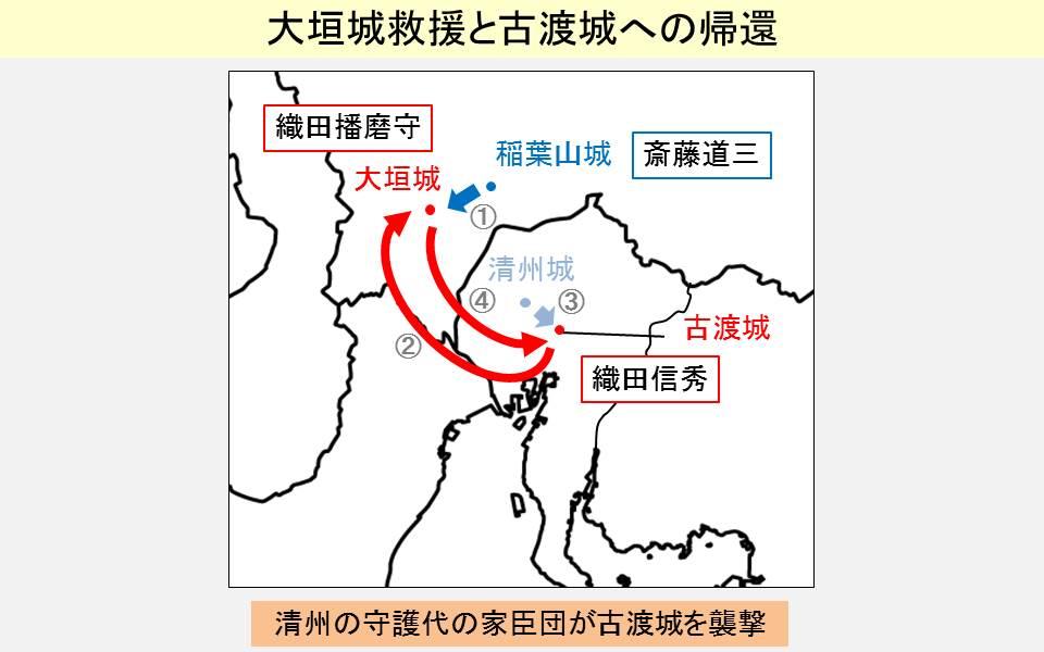 大垣城の救援から古渡城襲撃までの流れを示す図