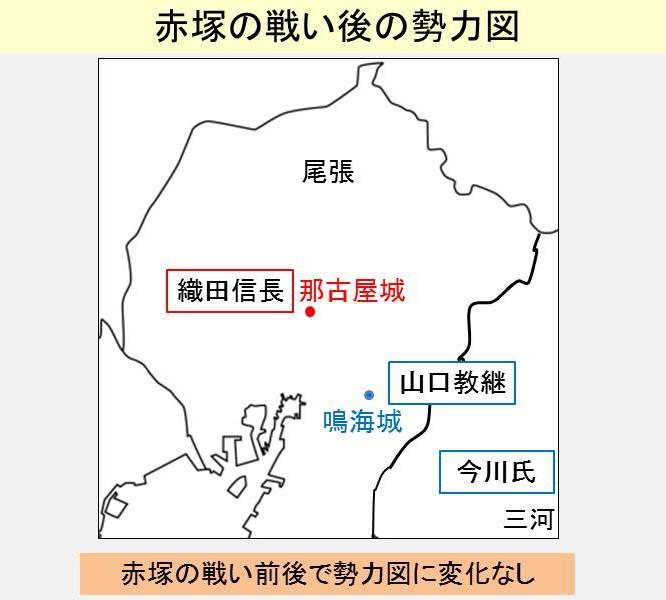 赤塚の戦い後の勢力図を示す図