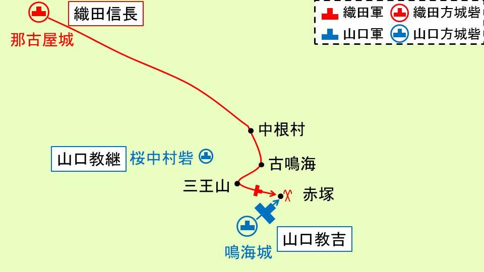 織田軍と山口軍の進軍経路を示す図