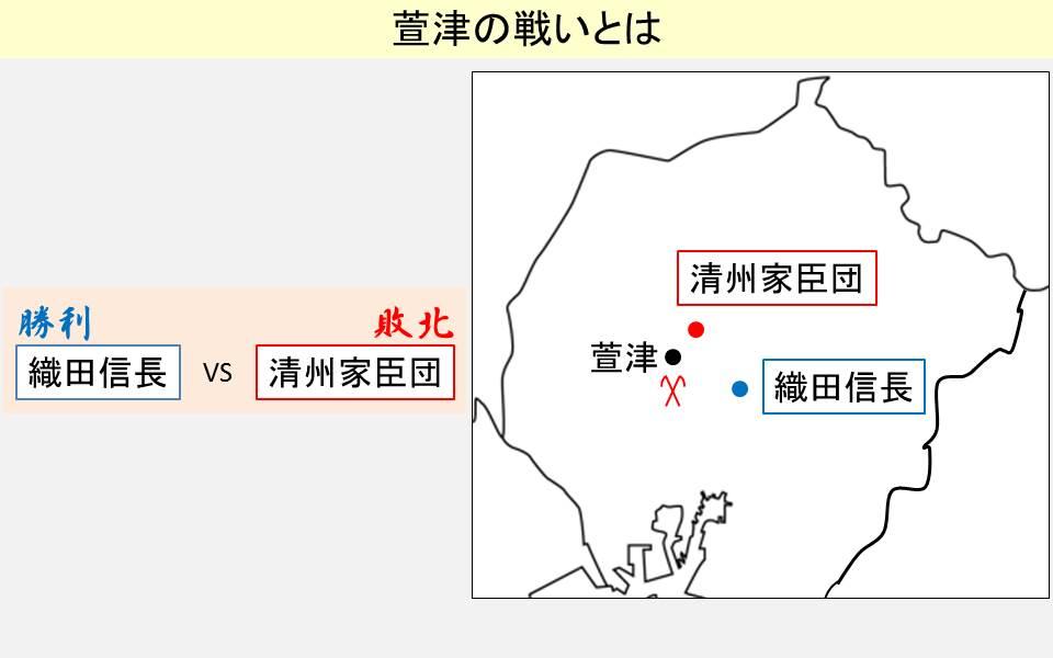 萱津の戦いの結果と起きた位置を示す図