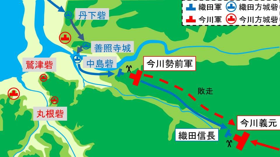 織田信長が率いる軍勢と今川軍の移動を示す図