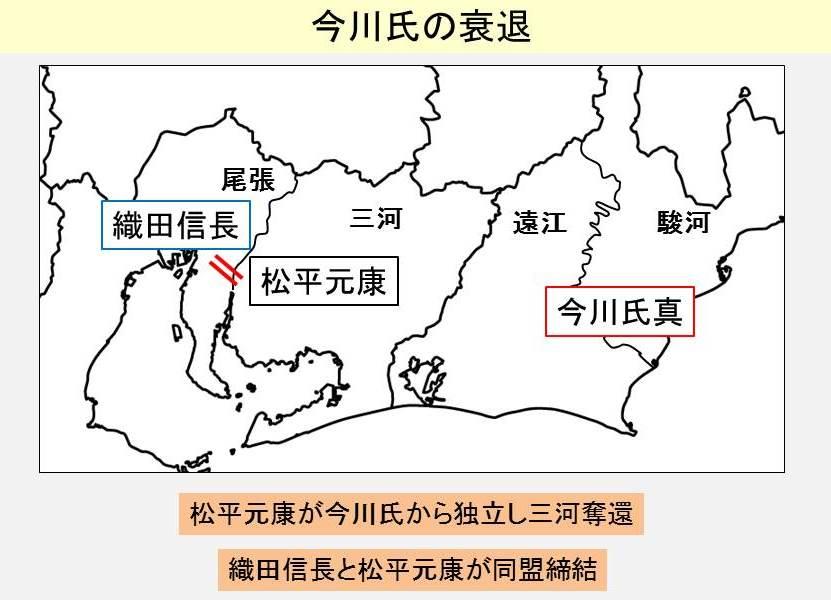 織田氏、松平氏、今川氏の領土を示す図