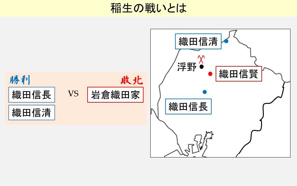 浮野の戦いの勝敗と起きた場所を示す図