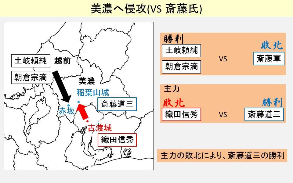 稲葉山城攻めの概要を示す図