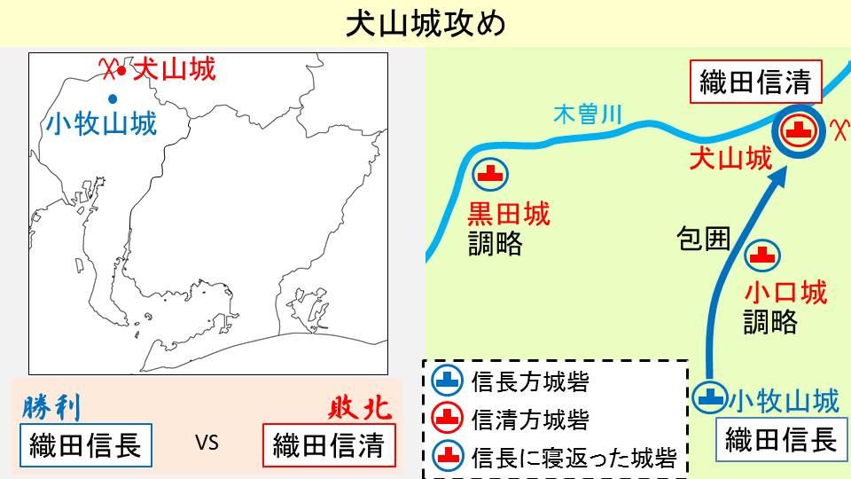 犬山城の位置と犬山城攻めの結果を示す図