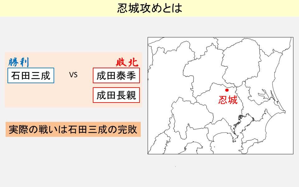 忍城の意図と忍城攻めの結果を示す図