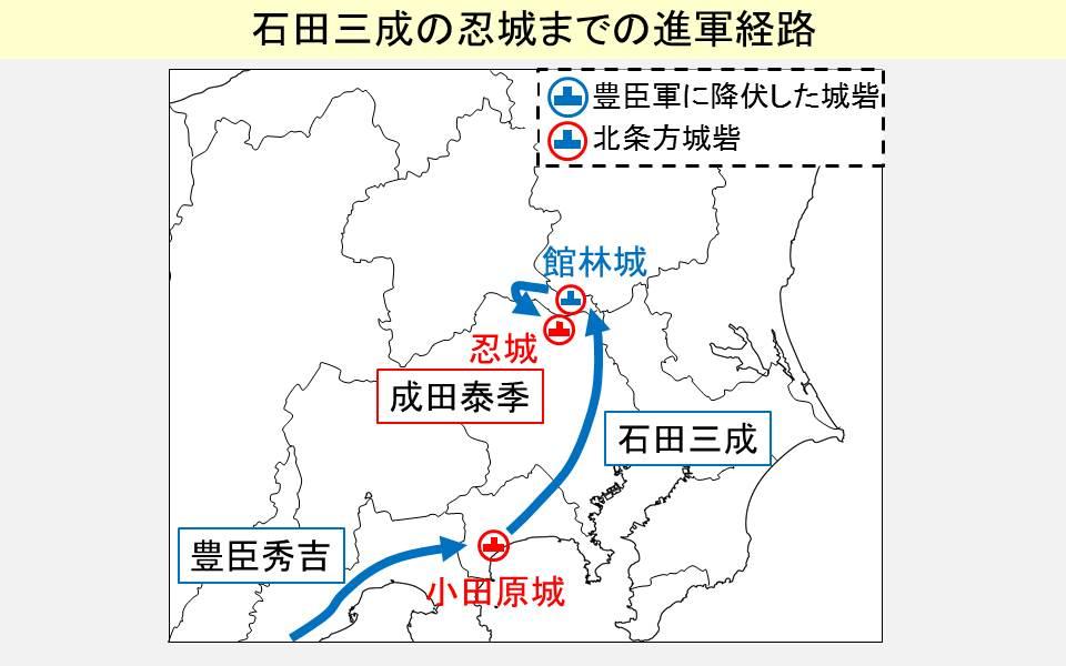 忍城までの石田三成の進軍経路を示す図