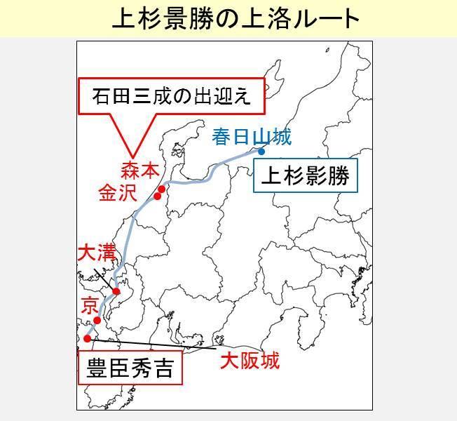 上杉景勝の上洛ルートを示す図