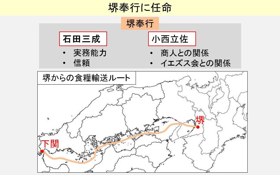 堺奉行の構成員と役割を地図に示した図