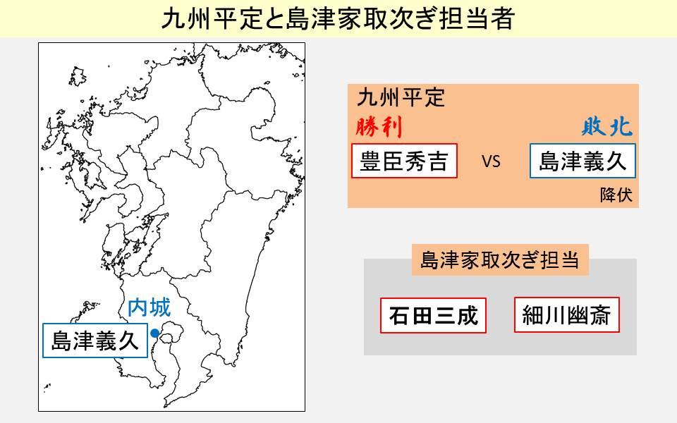九州平定の結果と島津氏の居城を示した図