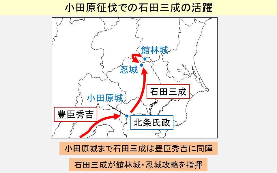 石田三成の小田原征伐における活躍を示す図