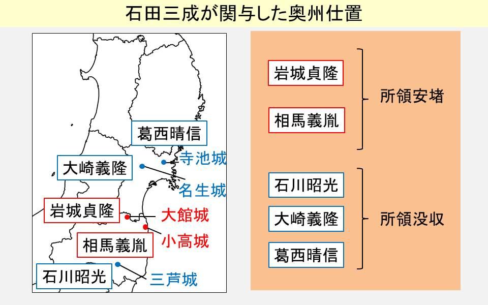 石田三成が関与した奥州の戦国大名とその居城を示す図
