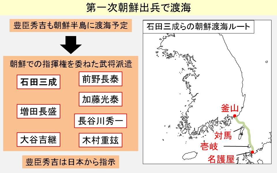 第一次朝鮮出兵で指揮権を任された武将とその進撃ルートを示す図