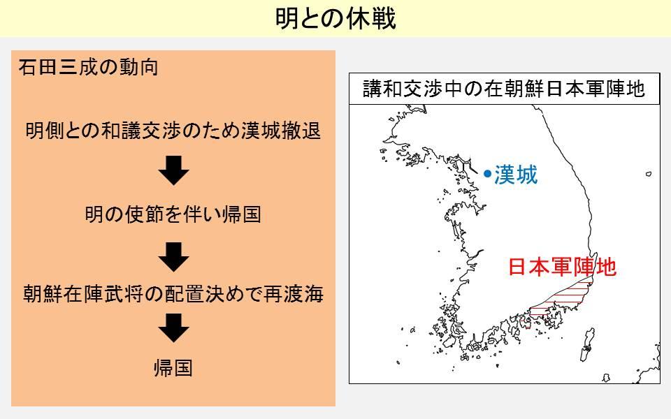 朝鮮出兵の休戦までの流れを示す図