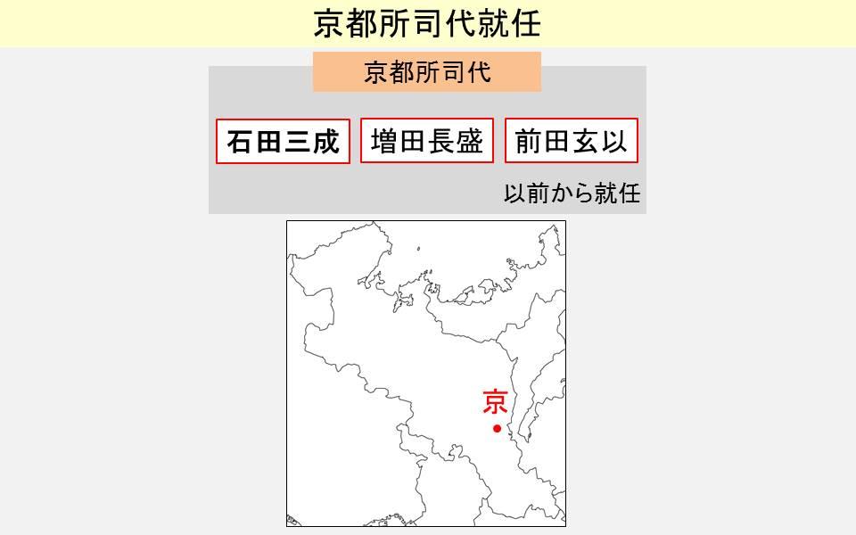 京都所司代の構成員と京の位置を示す図