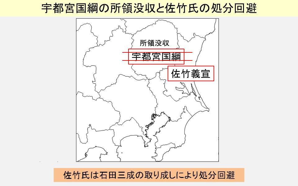 宇都宮国綱と佐竹義宣の居城を示す地図
