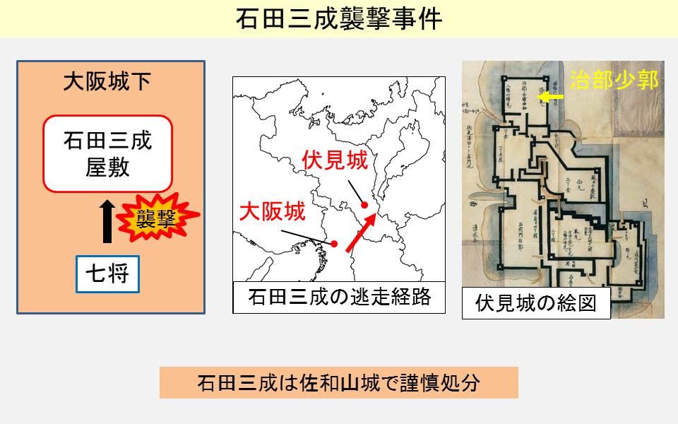 石田三成襲撃事件の経緯を示す図