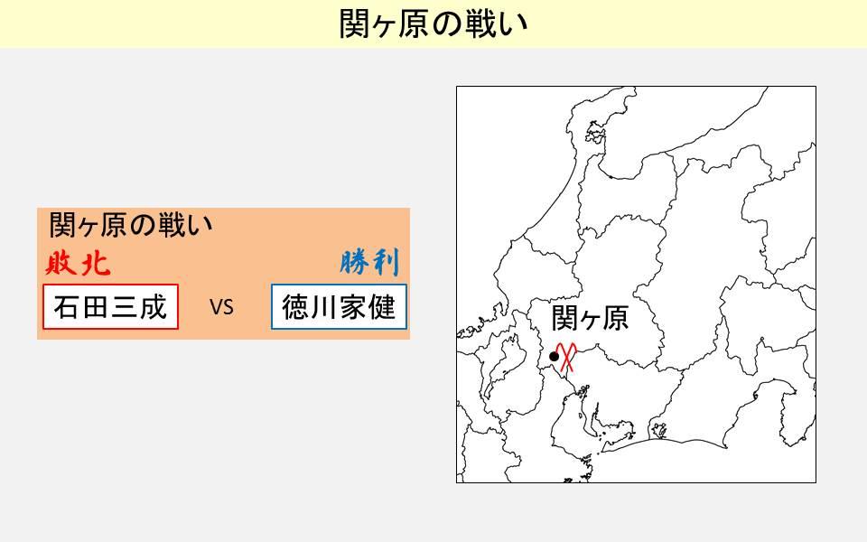 関ヶ原の戦いの経緯を示す図