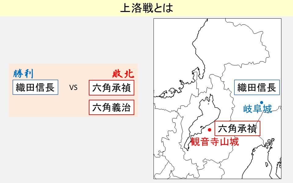 上洛戦の結果と織田信長、六角承禎の居城を示す図