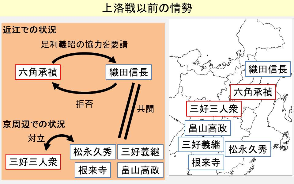 織田信長が上洛する前の諸勢力の対立を示す図
