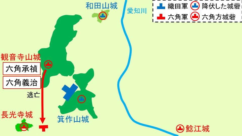 六角父子が観音寺山城から逃げるところを示す図